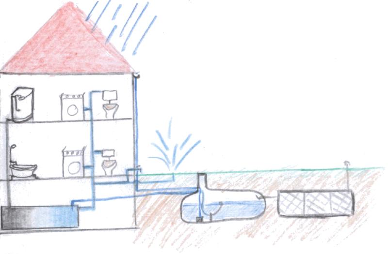 regenwasser zu trinkwasser aufbereiten top drei geologische epochen und schichten sind fr das. Black Bedroom Furniture Sets. Home Design Ideas